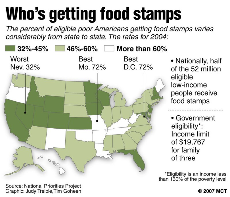 Disaster Food Stamps Texas