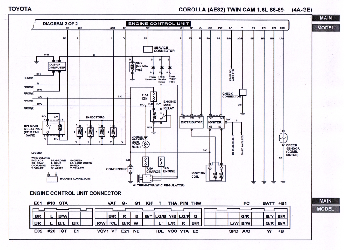 Ecu Pinout Diagram
