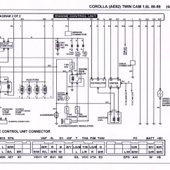 Toyota Mr2 Alternator Wiring Diagram 1995 Ford F150 Remote Start Tech Engine A Series Diagrams Rollaclub