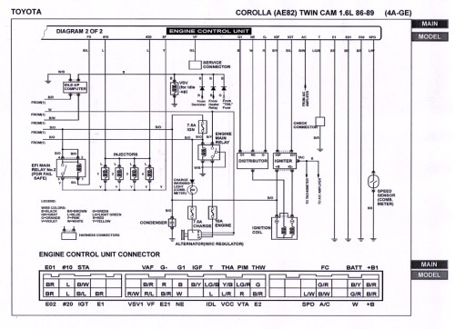 small resolution of ae86 radio wiring diagram guide about wiring diagram ae86 4age wiring diagram wiring diagram dat 4age