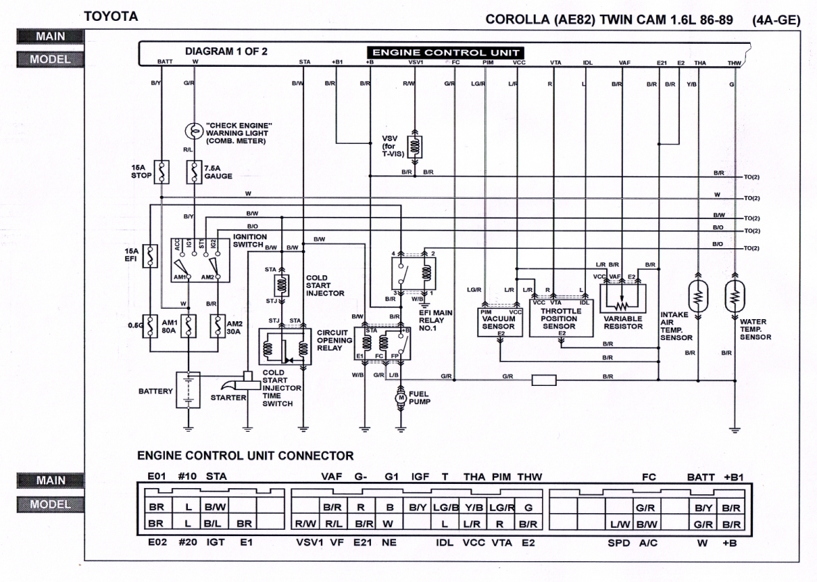 Awesome Ecu Pinout Polarity Sentra Nx Crest - Simple Wiring Diagram ...