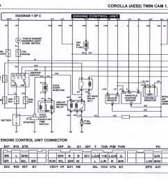 ae86 wiring diagram wiring diagram origin rh 3 13 5 darklifezine de basic turn signal wiring diagram headlight socket wiring diagram [ 1174 x 837 Pixel ]