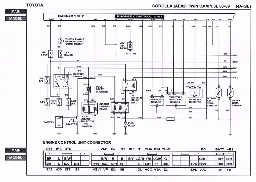 medium resolution of ae86 interior wiring wiring diagram centre ae86 interior wiring