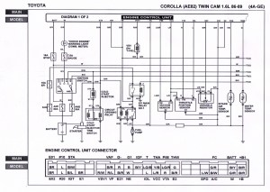 Tech:EngineA SeriesWiring Diagrams  Rollaclub