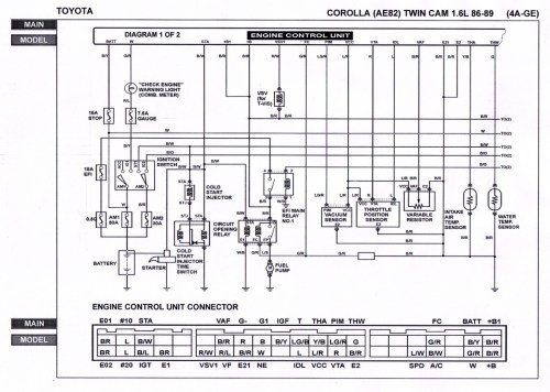 small resolution of ae86 wiring diagram wiring diagram origin rh 3 13 5 darklifezine de basic turn signal wiring diagram headlight socket wiring diagram