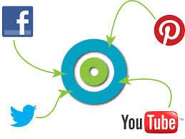 social marketing 1