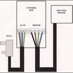 Roll Up Door Motor Wiring Diagram Hydrologic Water Cycle Roller For Schematic Garage Typical Opener Fan Compact Installation