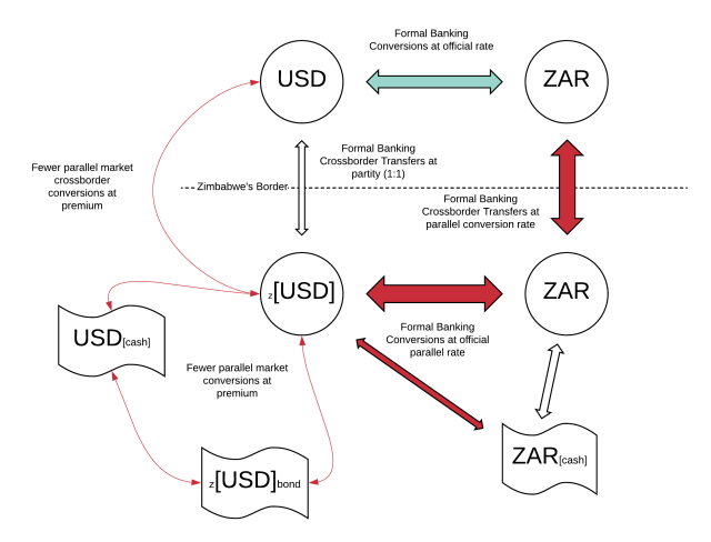 Zimbabwe Cash Crisis the rand solution