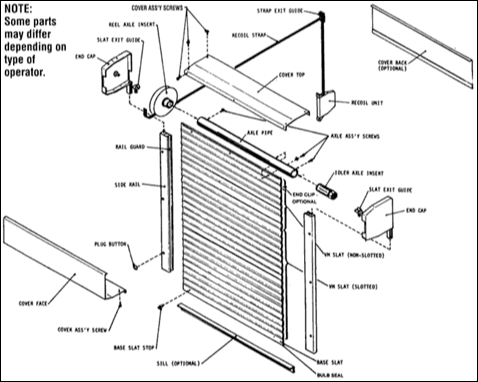 Technical Information about Shutters
