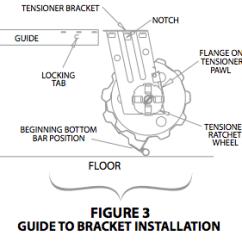 Roll Up Door Motor Wiring Diagram Xmas Lights Doors 8 14 Artatec Automobile De Direct Installation Guide And Procedures Rh Rollupdoorsdirect Com