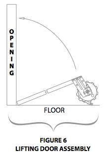 Garage Door Safety Lock, Garage, Free Engine Image For