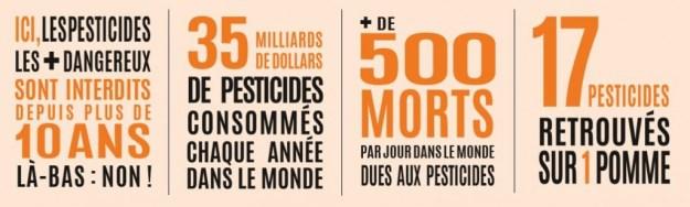 AVSF Pétition pesticides