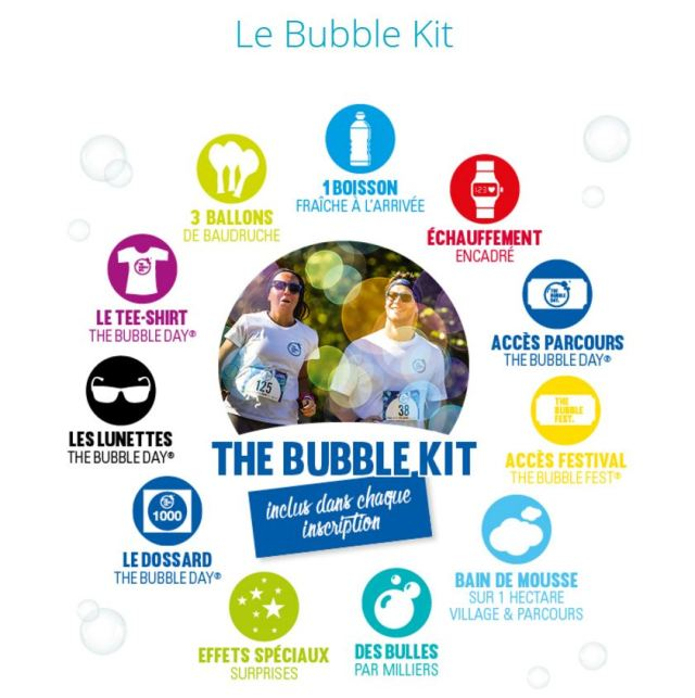 Buble Kit