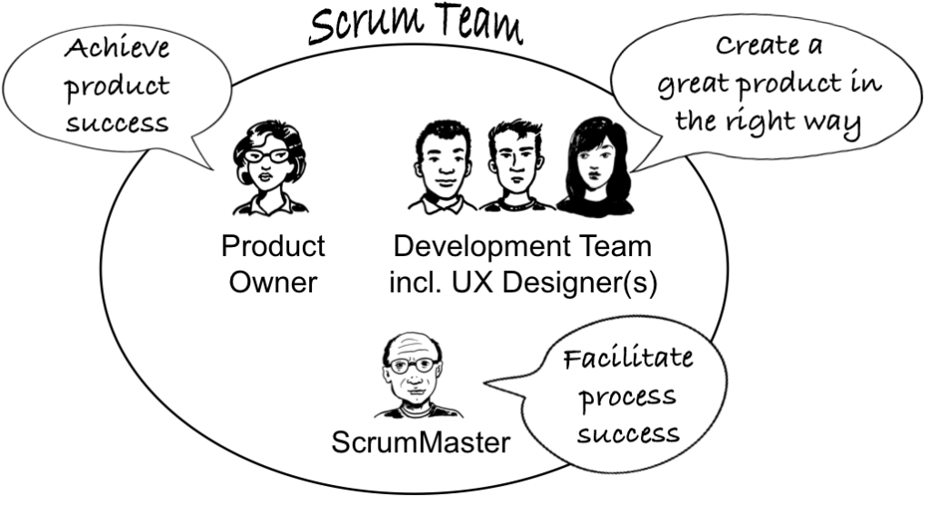 Which UX Skills should Product Owners and Product Managers