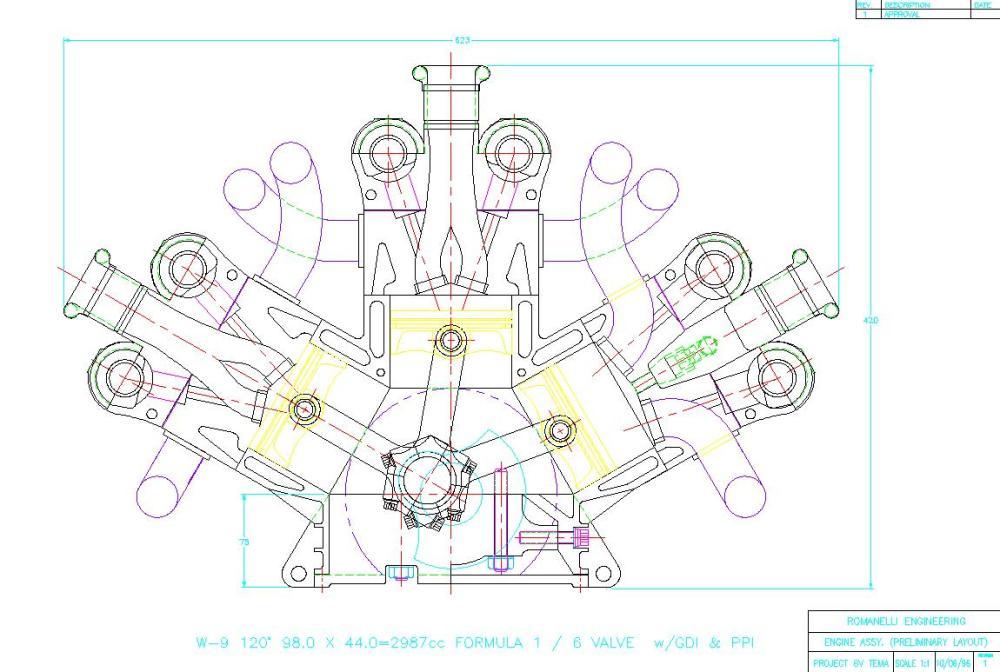 medium resolution of f1 moto gp