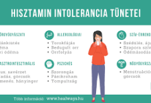 Photo of Hisztamin intolerancia