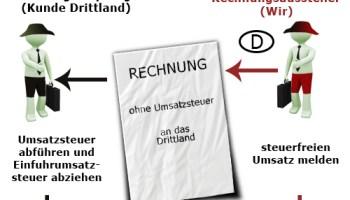 Rechnung Dienstleistung Drittland Buchen