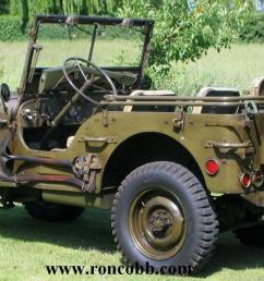 willy army jeep [ 1214 x 703 Pixel ]