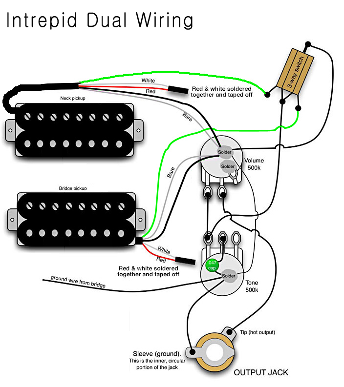 2 humbucker 1 volume tone wiring diagram nissan patrol y61 radio for electric guitar pickups – readingrat.net