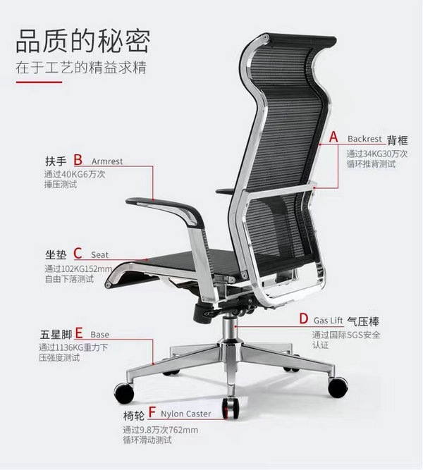 ergonomic chair parts tot spot lawn mesh humanity office mid-back swivel prices colorful emes ...
