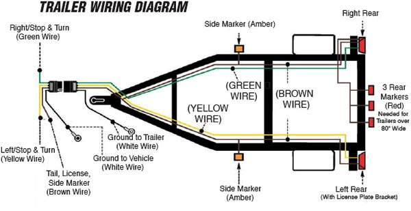 grote trailer wiring harness