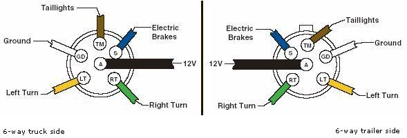 wiring diagram for trailer brake away electronic ignition system information and flyers ron s toy shop diagrams 4 way