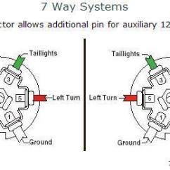 Trailer Wiring Diagram 7 Way Chevrolet 2006 Toyota Corolla Alternator Information And Flyers Ron S Toy Shop