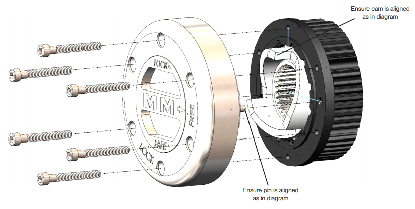 Ford Automatic Locking Hubs Diagram