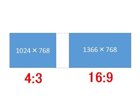 16:9の場合、画面全体が大きくなってしまう