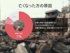 阪神淡路大震災を振り返る特集記事