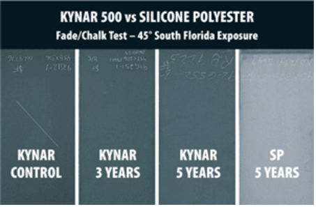 Kynar vs SMP Coatings Fade Test