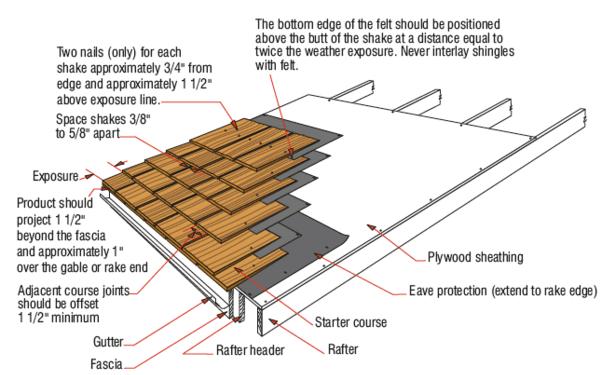 Cedar Roof Installation - shake shingles