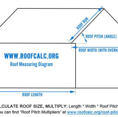 Roof Measuring Diagram