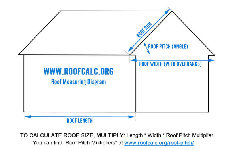 Roof Measuring Diagram Roofcalc Org