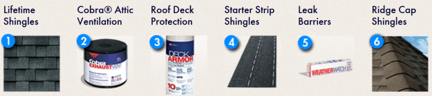 Pros Amp Cons Of Gaf Shingles Costs Unbiased Gaf Roofing