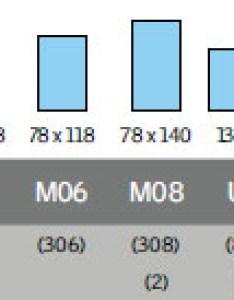 Great dimensions velux standard window size chart with also trendy fenetre de toit  pour pvc rh satterleeclarkhome