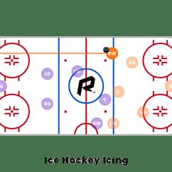 Hockey Player Diagram Easy Series Circuit Venn Icing
