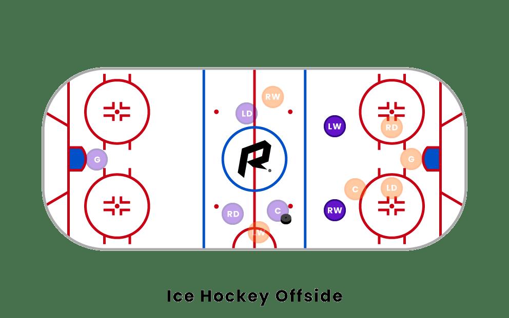 hockey player diagram 1997 saturn sl2 radio wiring offsides offside