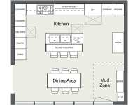7 Kitchen Layout Ideas That Work | Roomsketcher Blog