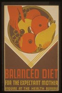 Balanced Diet Poster