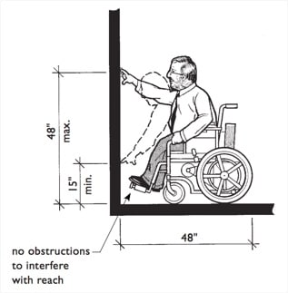 Installing Lights and Outlets for the Disabled