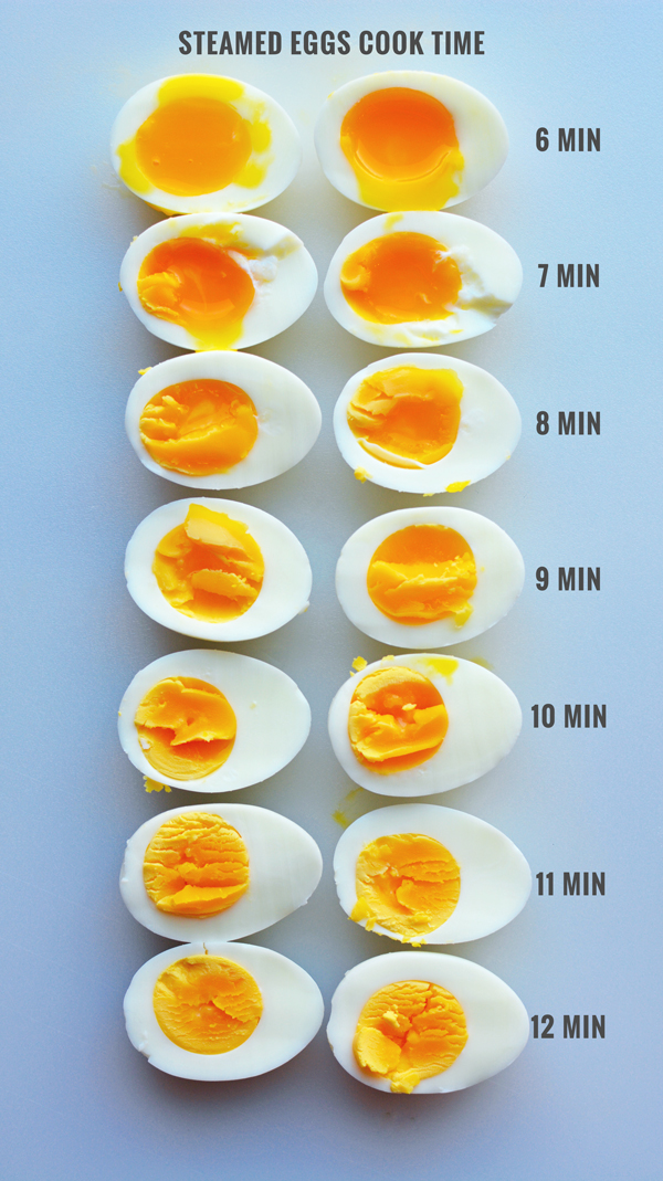 Instant Pot Hard Boiled Eggs Recipe–easy to peel hard boiled eggs without the gray ring around the yolk, made in your pressure cooker. You'll make this instant pot hard boiled eggs recipe simply by adding 1 cup of water into the bottom of the Instant Pot. Then you'll place the stainless.
