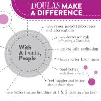 Birth Justice Project | Doulas Make a Difference