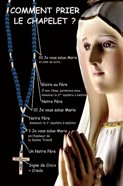 Comment prier le chapelet - Le Rosaire Mondial