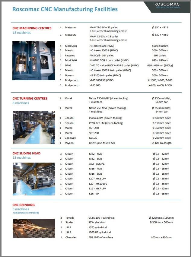 Roscomac CNC machining facilities