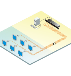 diagram splits amplifies and extends video from a single source to 6 or 12 monitors simultaneously over cat5 cable  [ 1200 x 960 Pixel ]