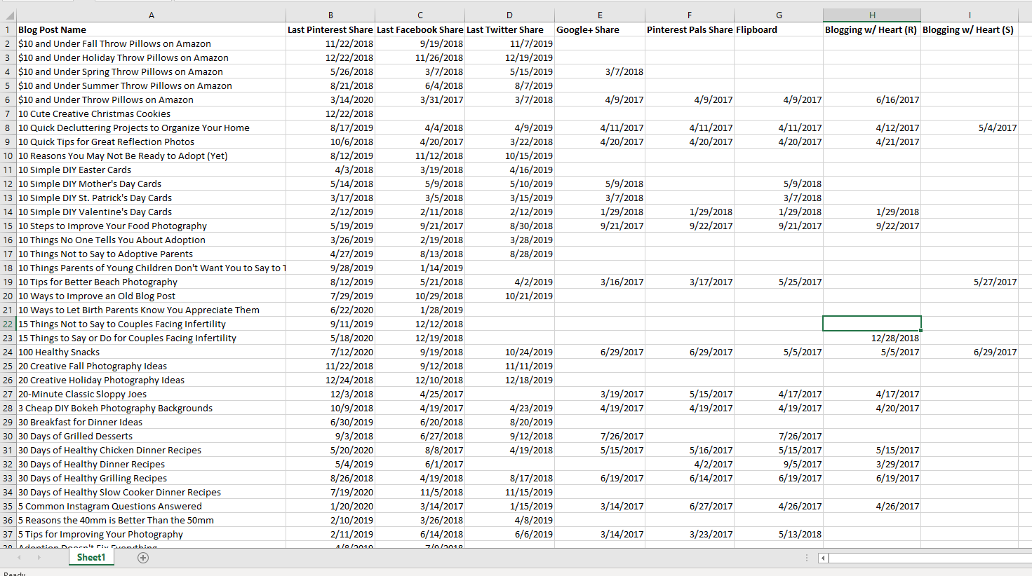 Blog Social Share Schedule | https://www.roseclearfield.com