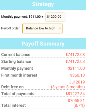 Debt Snowball Repayment Method