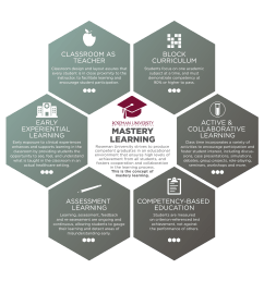 scholarship of teaching and learning at roseman [ 3300 x 2550 Pixel ]