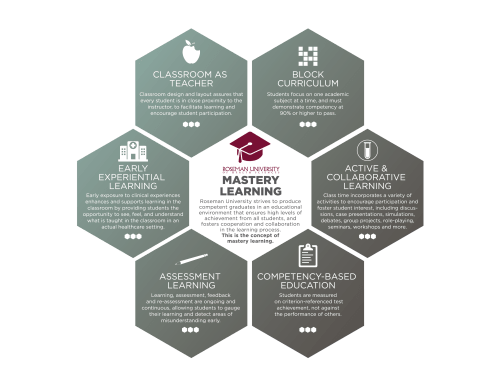 small resolution of scholarship of teaching and learning at roseman
